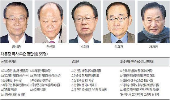 두 번의 '특사 반대' 무시…MB-박근혜 '갈등의 골' 깊어져