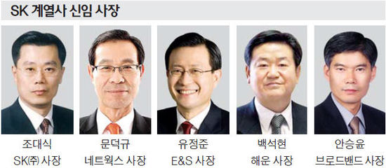 '전략' 하성민 '커뮤니케이션' 김영태…SK '6인 위원장' 체제로 위기 돌파