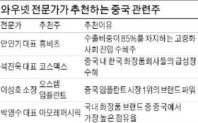오리온·아모레퍼시픽·CJ CGV 등 소비株 '하오 하오'
