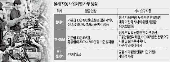 """한국GM, 4일 파업…목소리 키우는 노조…""""하투 먹구름 오나"""" 車업계 초긴장"""
