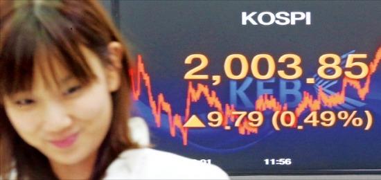 외국인이 14일 연속 순매수에 나서면서 11일 코스피지수가 9.79포인트(0.49%) 오른 2003.85로 거래를 마쳤다. 서울 외환은행 본점 시세판 앞에서 직원이 미소를 짓고 있다.  /연합뉴스