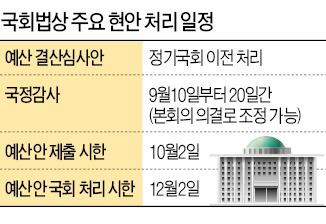 '빈손' 3자회담 후폭풍…기약 없는 국회 정상화…경제 활성화·세제 개편 실종