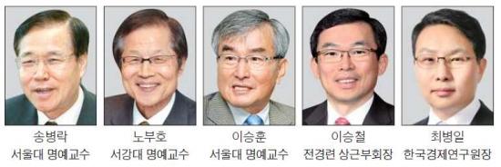 한국 기업가정신 '바닥'…칠레·오만 보다 더 낮아