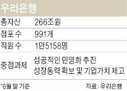 [창간49 도약하는 금융사] 우리은행, 본부·지점 1000개팀 정리…영업력 강화