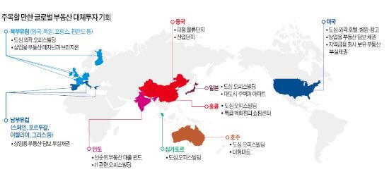 [ASK 2013-부동산투자 서밋] 지역별 투자 유망 분야는…
