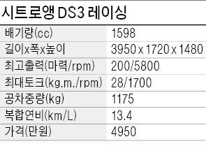 [시승기] 시트로앵 DS3 레이싱, 200마력 터보엔진…수동변속의 힘 느껴져