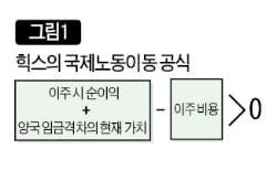 [시네마노믹스] 실력+매스컴= 슈퍼스타…실력×관객수×언론 노출빈도=몸값
