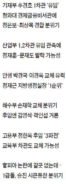 장관 바뀐 부처들 물갈이 얼마나…'술렁'