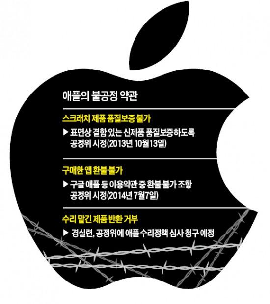 아직도 꽉막힌 애플…아이폰 수리 맡긴 후 취소했는데 고객 폰 반환거부
