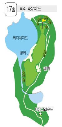 [야마하·한국경제 2014 KPGA 선수권대회] 애써 줄인 타수 한순간 와르르…17번홀 '아멘코너' 악명 높았다