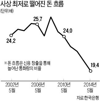 [한상춘의 '국제경제 읽기'] '좀비 국면' 시작됐다…한국 경제 '잃어버린 10년'