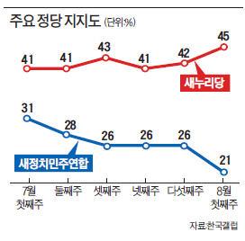 [한상춘의 '국제경제 읽기'] 한국과 일본…'초이노믹스'와 '아베노믹스'