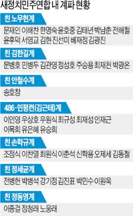 """박영선 """"계파 초월 못하면 黨 미래 없다""""…새정치연합 계파갈등 어느 정도길래 …"""