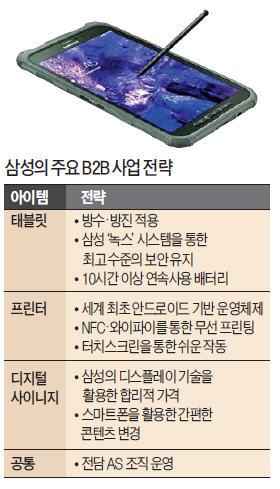 [IFA 2014] 기업 현장용 태블릿 '액티브' 전격 공개…B2B에 공들이는 삼성