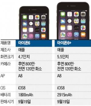 """애플 초창기 디자이너 """"근본 혁신 없는 마케팅만"""" 비판"""