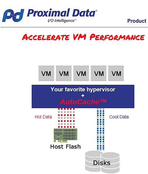 삼성전자, '프록시멀 데이터' 인수…'V낸드 SSD' 확대