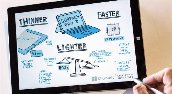 [Smart & Mobile] 태블릿보다…읽기 편한 화면비, 노트북보다…무게 더 가벼워