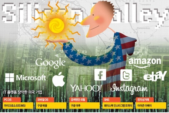 [미국의 시대가 다시 왔다] 플랫폼 장악한 구글·애플…제조·유통·소비 헤게모니 '한손에'