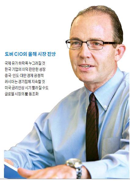 """""""유가 하락 덕보는 한국·대만·인도 뜬다"""""""