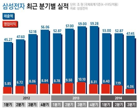 """[분석] '환골탈태' 갤럭시S6, MWC 출격…""""삼성을 구원하라"""" 특명"""