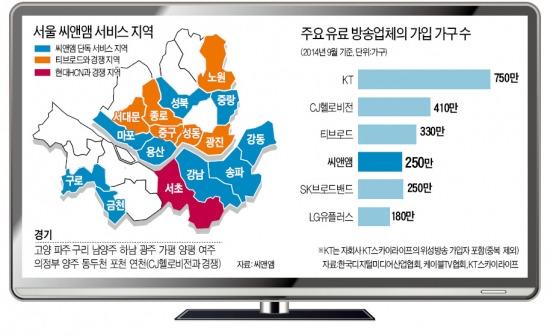 국내 3위 케이블TV 업체 씨앤앰, 매각 절차 본격화…비싼 가격·노사 갈등·中 기업 참여 여부가 변수