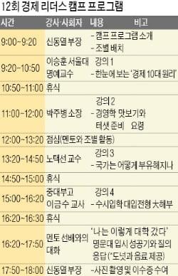 [피플 & 뉴스] '명문대 진학 가이드'…한경 고교 경제 리더스 캠프 열린다