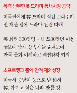 """[人사이드 人터뷰] """"한국 드라마엔 가족이 있어…따뜻함이 2030 美女 울려"""""""