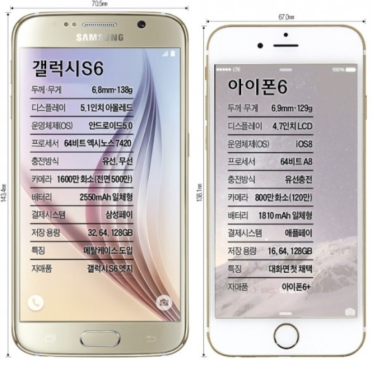 [이슈+] 아이폰6-애플워치 vs 갤럭시S6-오르비스 '태그매치'