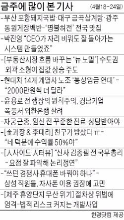 [클릭! 한경] '실업급여 줄줄 샌다'에 분노의 댓글