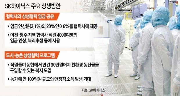 [속도내는 대기업 상생경영] SK하이닉스, 임금인상분 떼내 협력사 직원 4000명 복리 지원