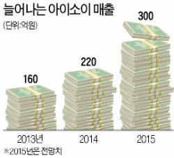 중소 천연화장품 '스마트슈머' 입소문 타고 돌풍