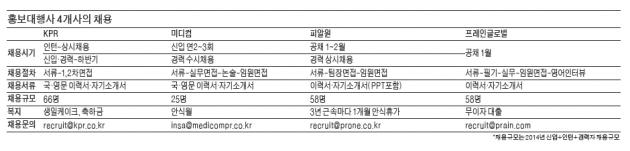 """[취업에 강한 신문 한경 JOB] """"PR=설득""""…20대남 홍보기획자, 주부 사로잡으려 여성잡지 '열공'"""