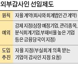 [강현철의 시사경제 뽀개기] '소비 진작 위해 개별소비세 인하…승용차·가전제품 값 싸진다' 등
