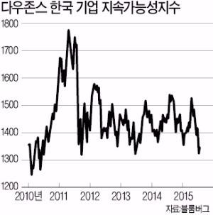 [한상춘의 '국제경제 읽기'] 한국 증시 이끌어 갈 10대 투자유망기업