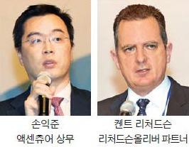 """[AIPBF 2015] """"글로벌 대형 은행들, 핀테크 지식재산 확보전 치열"""""""