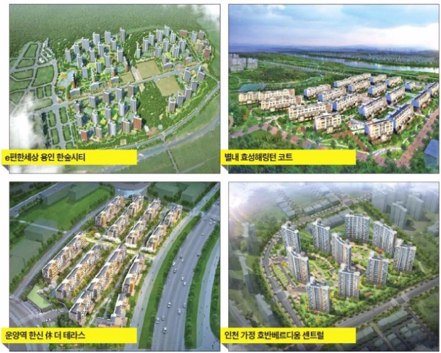 [Real Estate] 용인시, 신도시급 대단지…김포 한강신도시, 첫 테라스하우스 공급