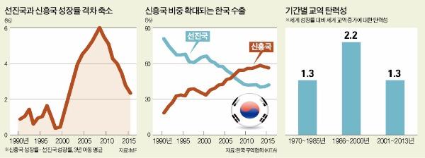 [뉴스의 맥] 신흥국 위기, 금융 아닌 실물경제 위축이 더 문제다
