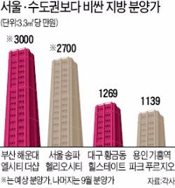 마포보다 비싼 대구 수성구 집값