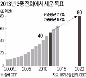 [한상춘의 '국제경제 읽기'] 세계증시 최대 현안…'5중 전회'와 중국경제 전망