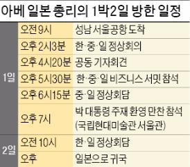 [한·중·일 정상회의] 2일 한·일 정상회담…1시간30분 '위안부 담판'