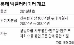 """롯데, 스타트업 지원 속도낸다…신동빈 """"청년 창업 기업 200개 육성하겠다"""""""