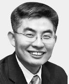 한 재 준 인하대 글로벌금융학과 교수