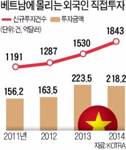 중국도 '샌드위치론'에 떨게하는 베트남