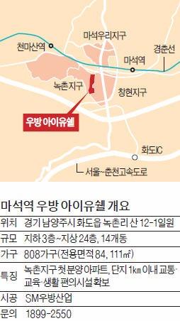 녹촌지구 마석역 우방 아이유쉘, 남양주 마석역 인근 3.3㎡ 770만원대 단지