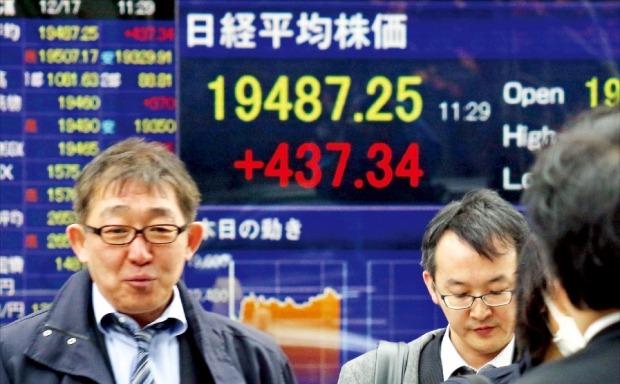 세계 증시가 일제히 오른 17일 오전 일본 도쿄 시민들이 니혼바시의 도쿄증권거래소 전광판 앞을 지나고 있다. 이날 닛케이225 지수는 미국 금리 인상에 따른 불확실성 해소에 힘입어 전날보다 1.59% 오른 19,353.56으로 마감했다. 도쿄AFP연합뉴스
