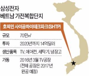 삼성 호찌민 가전공장 내년 3월 가동