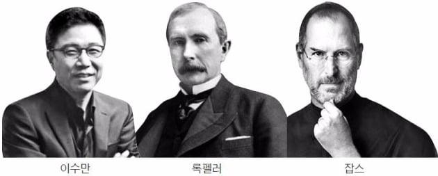 [Cover Story] 정주영·이병철·이수만·록펠러·잡스…위험 감수하며 시장 개척한 기업가들