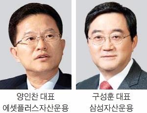 [2016 대한민국 펀드대상] '성장주 투자' 에셋플러스·'위험 관리' 삼성 두각