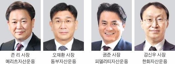 [2016 대한민국 펀드대상] '판매사 추천 1위' 메리츠코리아, 올해의 펀드 첫 주인공 영예