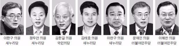 ['입법 효율 최악' 19대 국회] 이한구 '최하위'…김무성·문재인·안철수 등 여야 전·현직 대표도 하위권